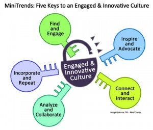 MiniTrends: Five Keys to an Engaged and Innovative Culture